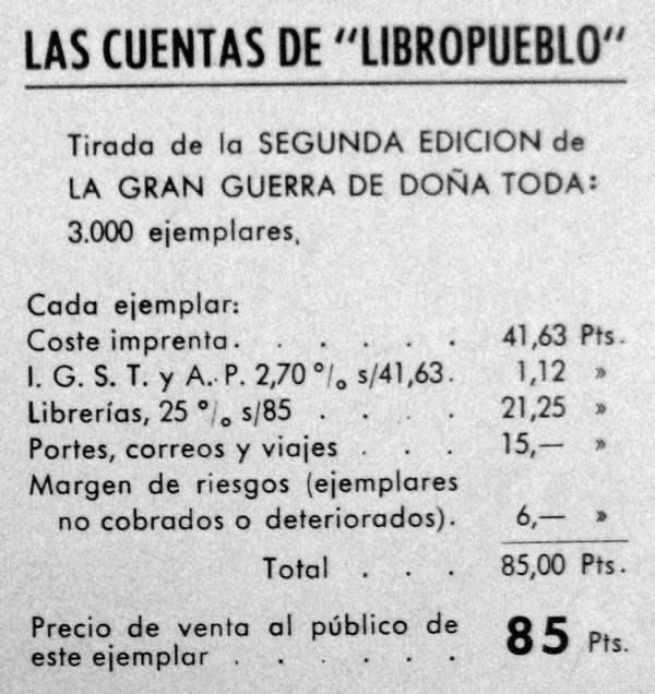Libropueblo. Ramiro Pinilla y J. J. Rapha Bilbao