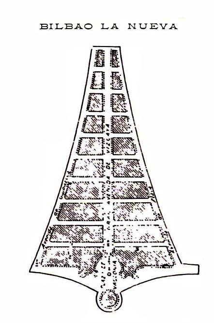 Nueva Bilbao. Plano, 1902. Tengo Sitio Libre. Blog de Willy Uribe